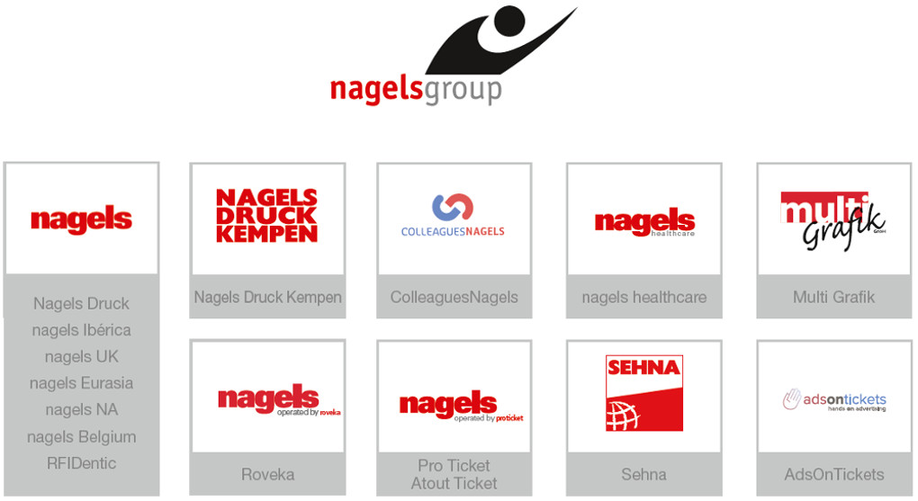 Members of nagelsgroup - more than just tickets